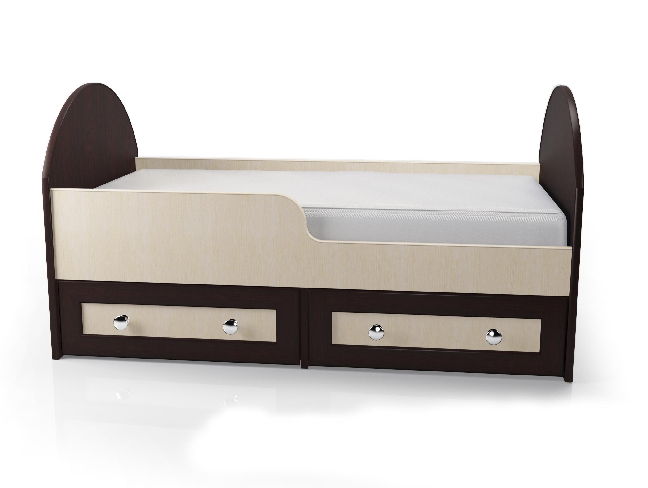 Кроватка Мебелайн-1 библиотека мебелайн 4